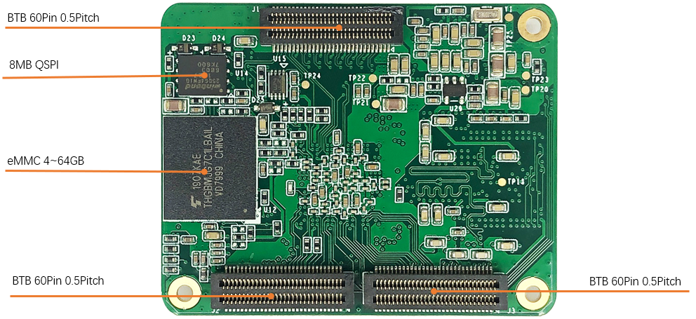 SOM-IMX8MM,NXP i.MX8M Mini System On Module