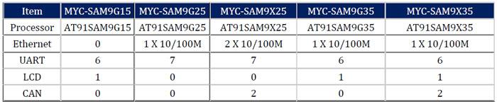 myc-sam9x5-com.jpg